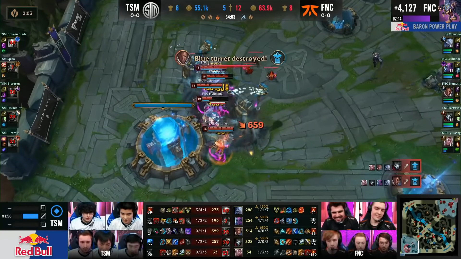 A First-time Match Between Fnatic And TSM At Worlds 2020 Did Not Disappoint